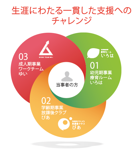http://demo-yn.sub.jp/wp-content/uploads/2015/02/simg.png